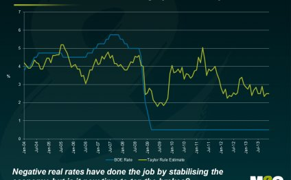 The BoE base rate remains