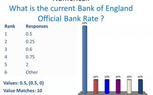 Bank of England Official Bank rate